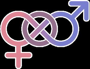 Bisexuality symbol
